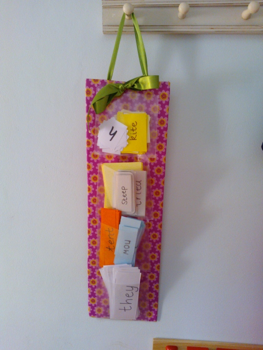 DIY hanging pockets upcycle